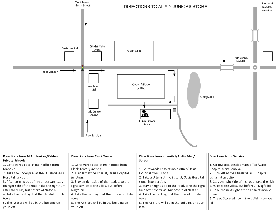 AJ store directions